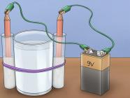 Electrolysis Concept အကြောင်း တစ်စေ့တစ်စောင်း