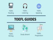 TOEFL အကြောင်း သိကောင်းစရာများ